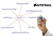 Should you use BusinessWire, PRWeb or Sitetrail for SEO